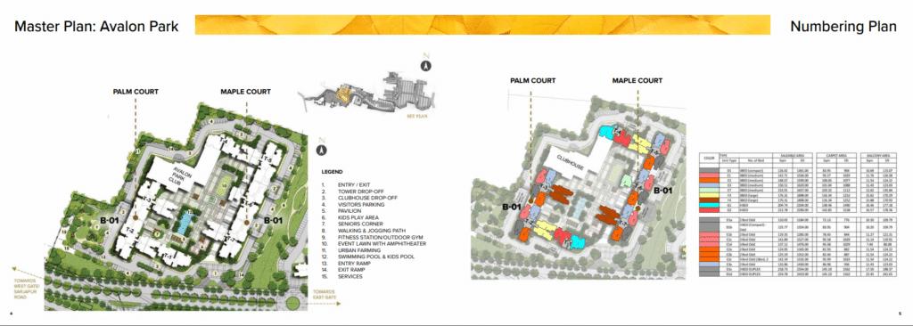 Prestige-city- avalon park plan